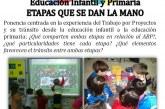 """""""Aprendizaje Basado en Proyectos en Infantil y Primaria"""". Natividad Molina y Esther Diánez. Atarfe"""