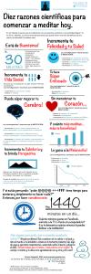 10-razones-científico-para-comenzar-a-meditar-infographia